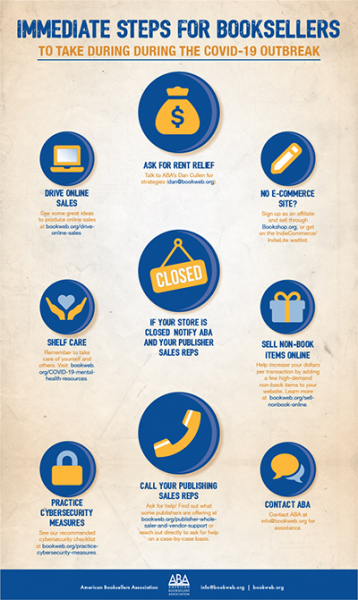 Immediate Steps for Booksellers Infographic
